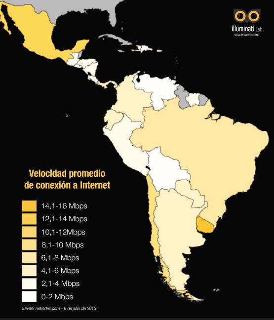 latam-map-conexiones