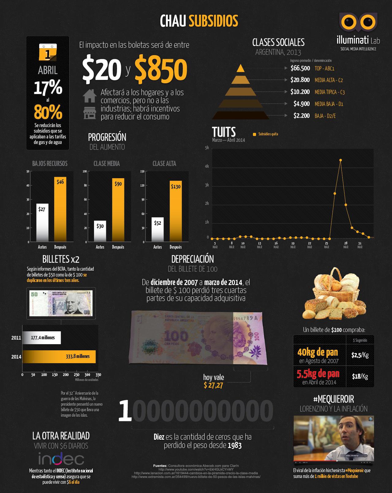 Infografia-inflacion