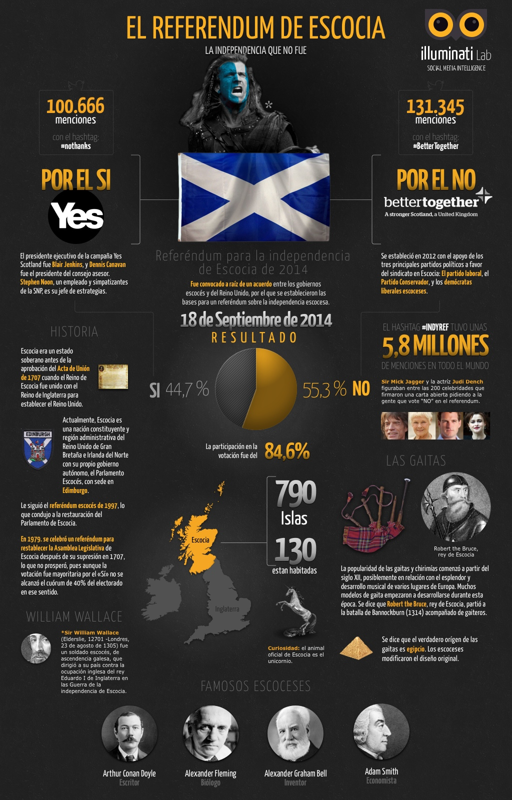 referendum-escocia