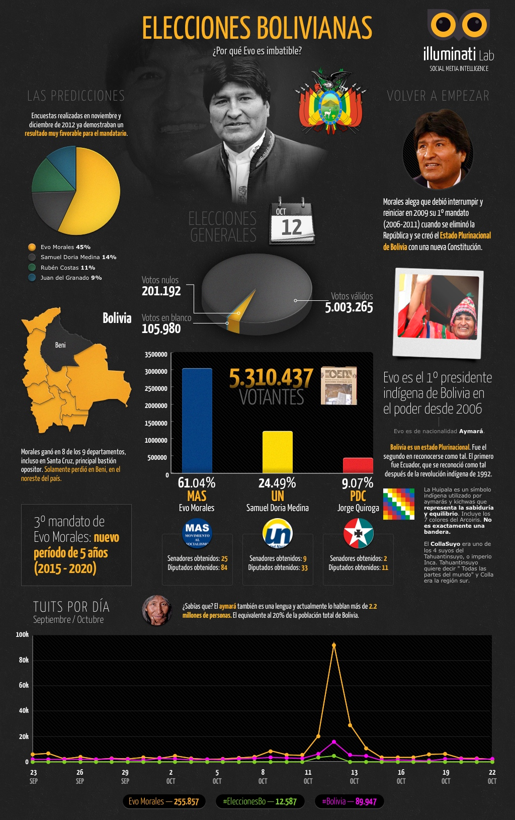 elecciones-bolivia (1)