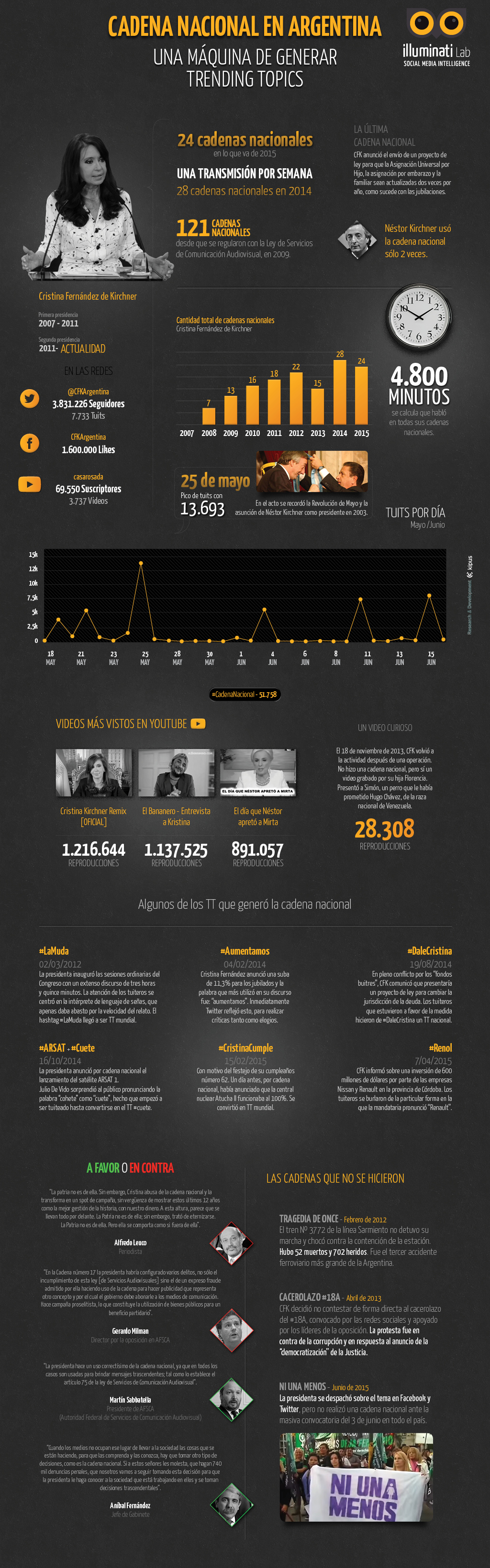 Infografía_-_Cadena_Nacional