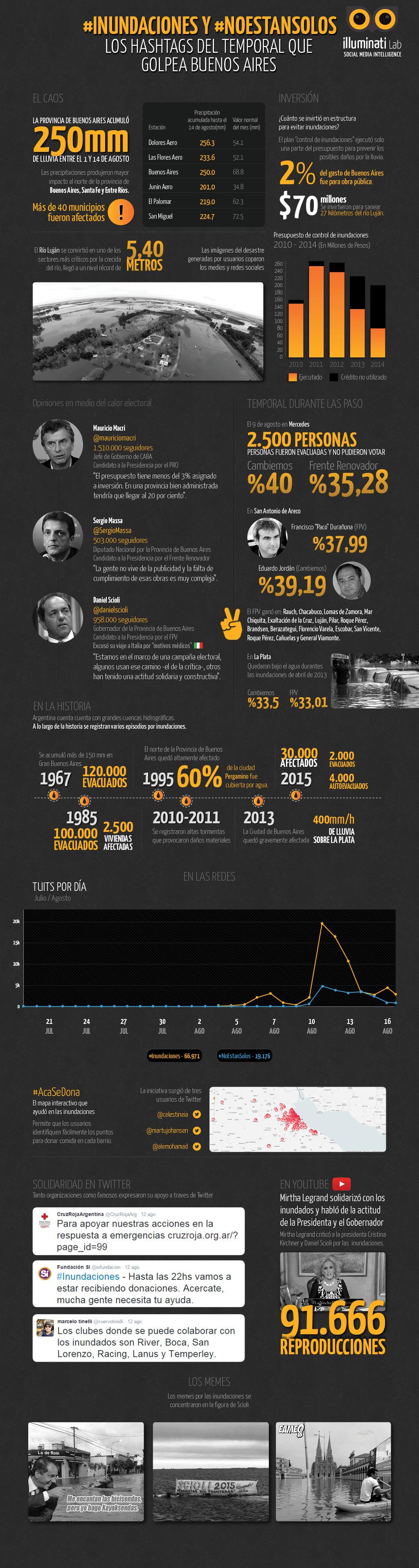 Infografía_inundaciones_2