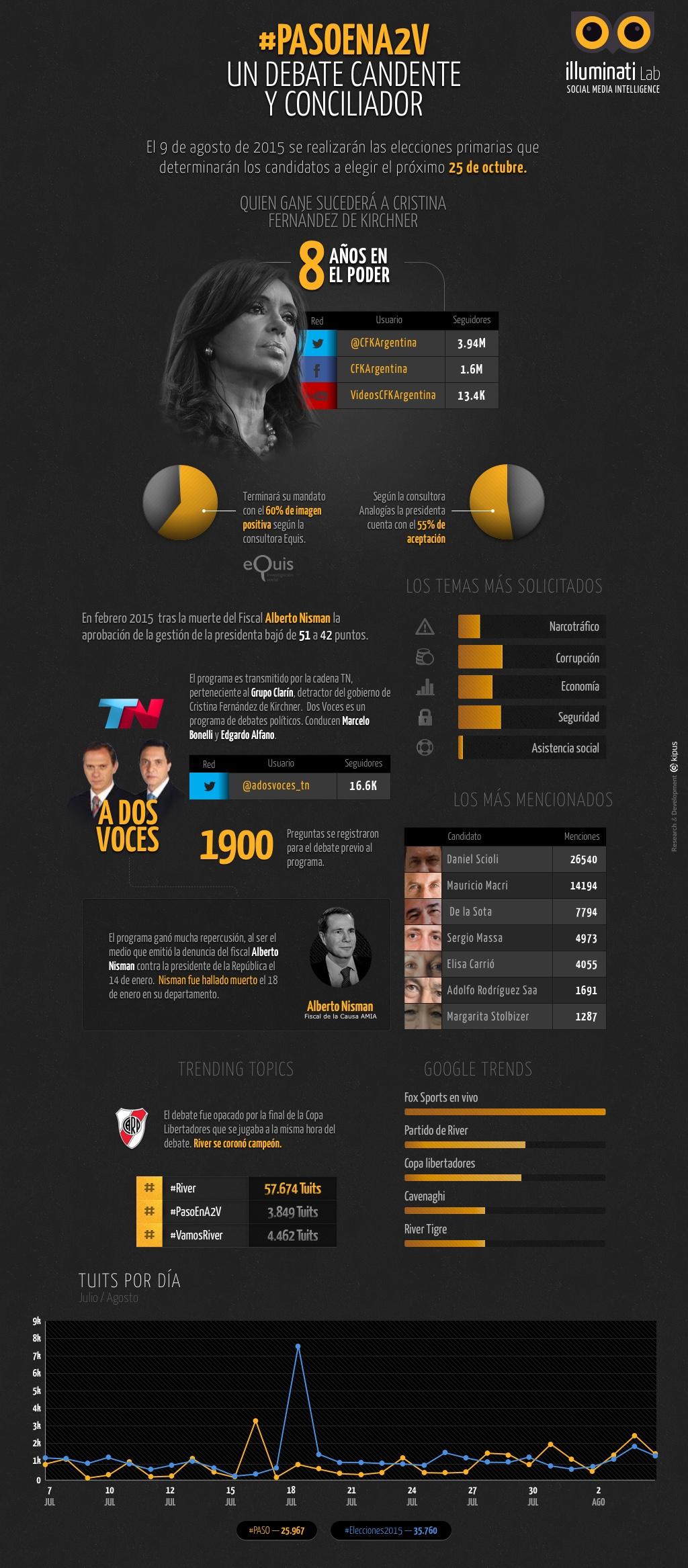 debate-presidencial-02