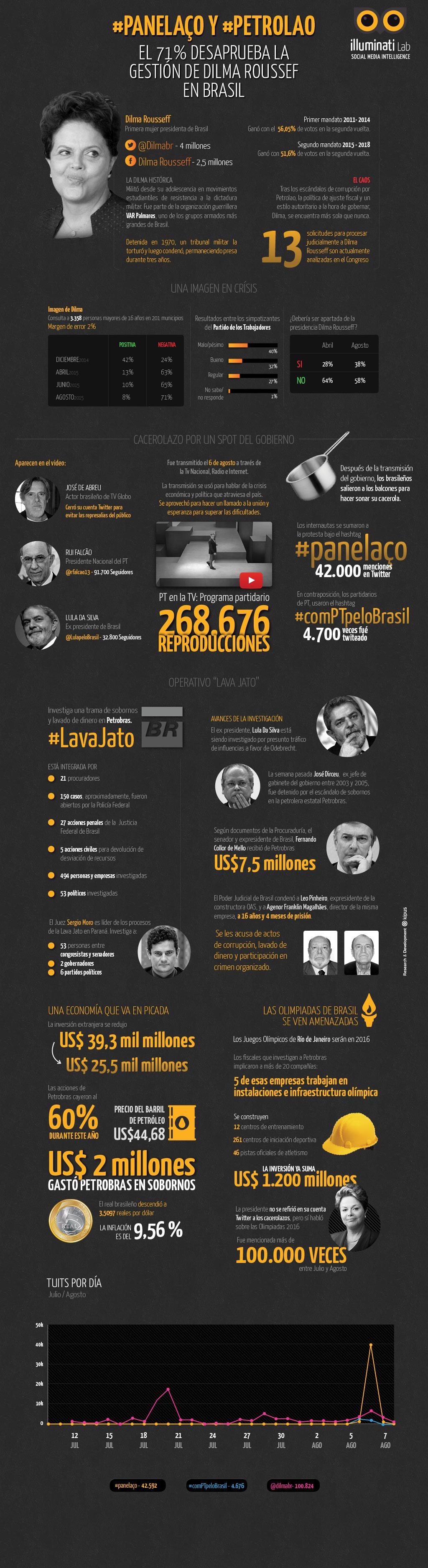 infografia_brasil