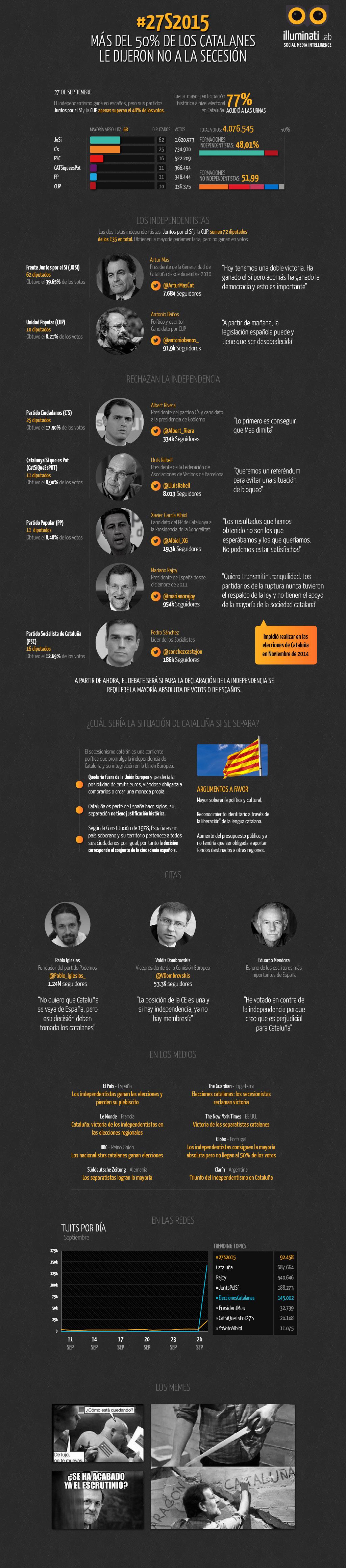 Infografía_-_Cataliña