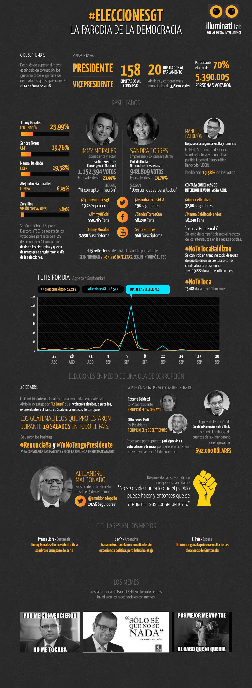 Infografia_elecciones
