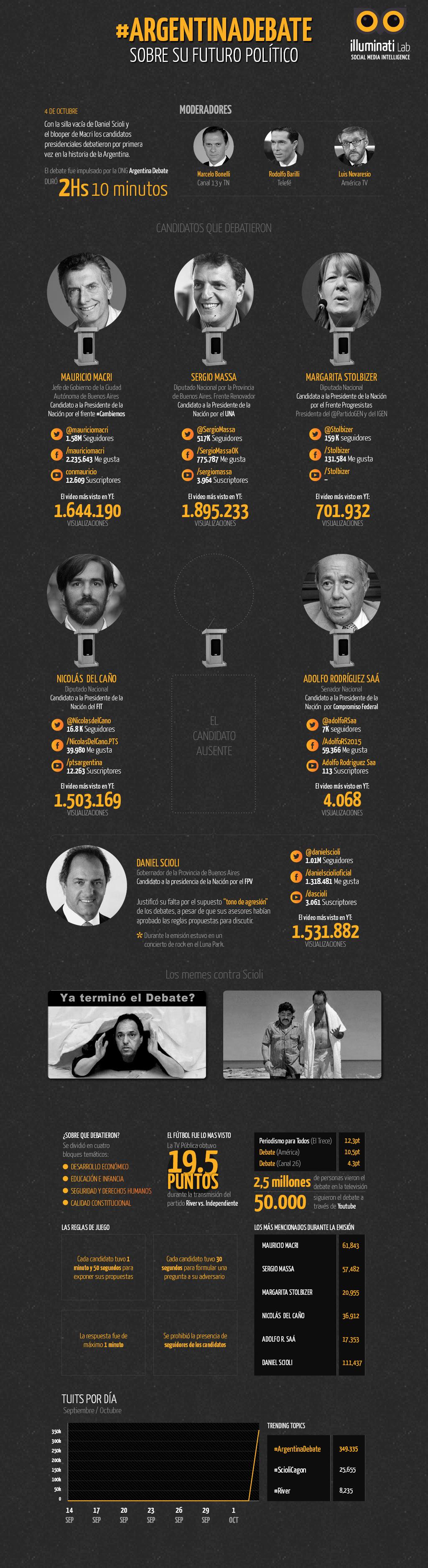 infografia_debate