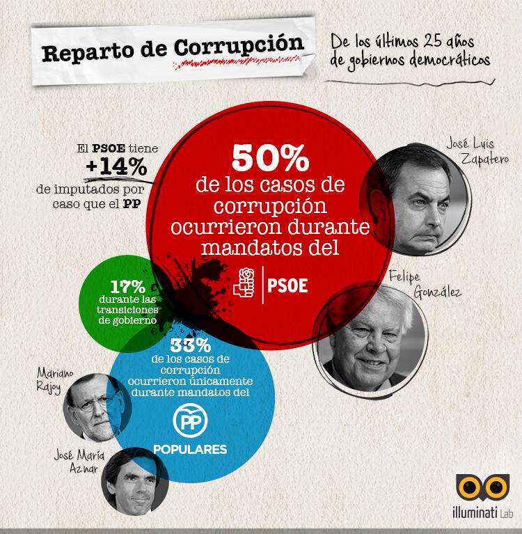 PSOE_50 por ciento_LOW