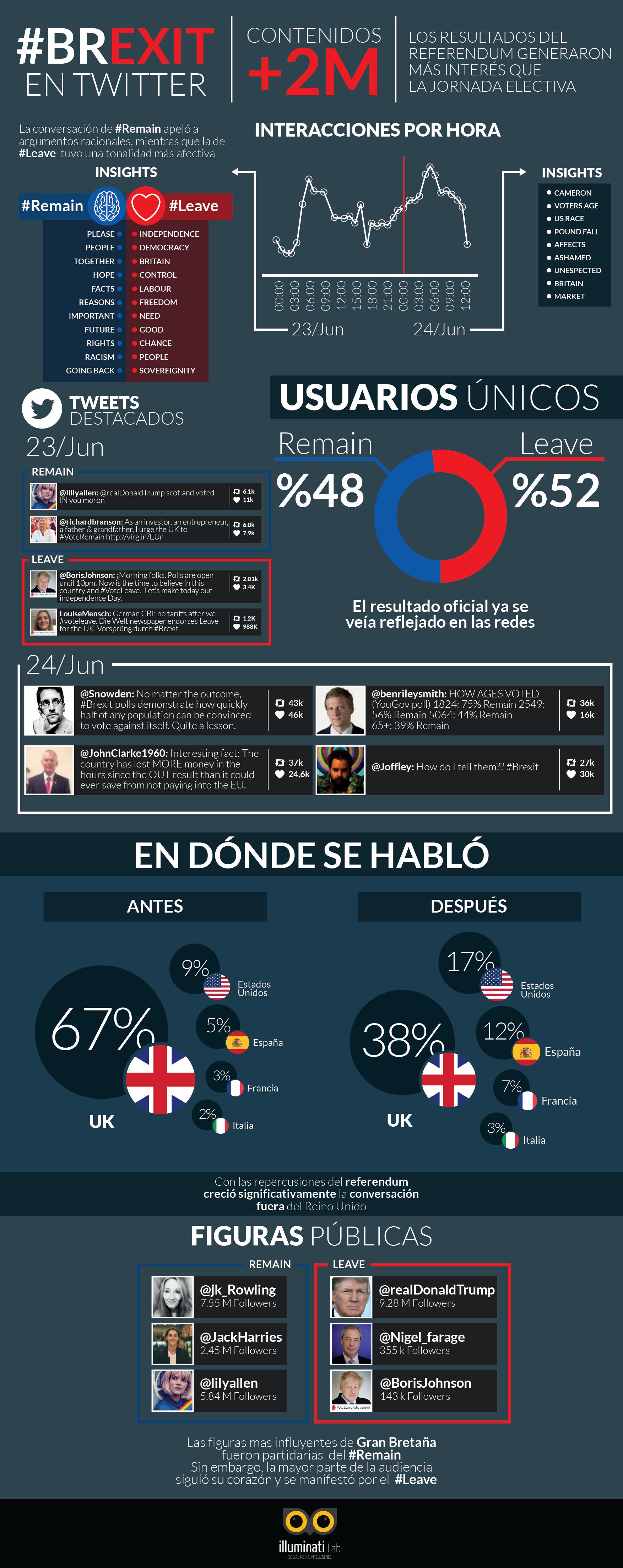 Infografia-brexit-01